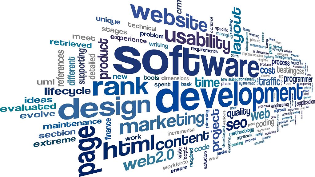 Software Development industries