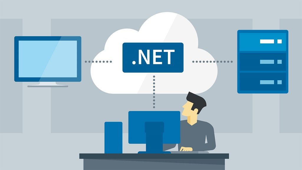 Utility of ASP.Net Application Development Companies