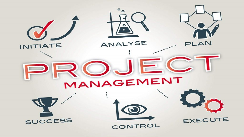 How to choose the right methodology for project management