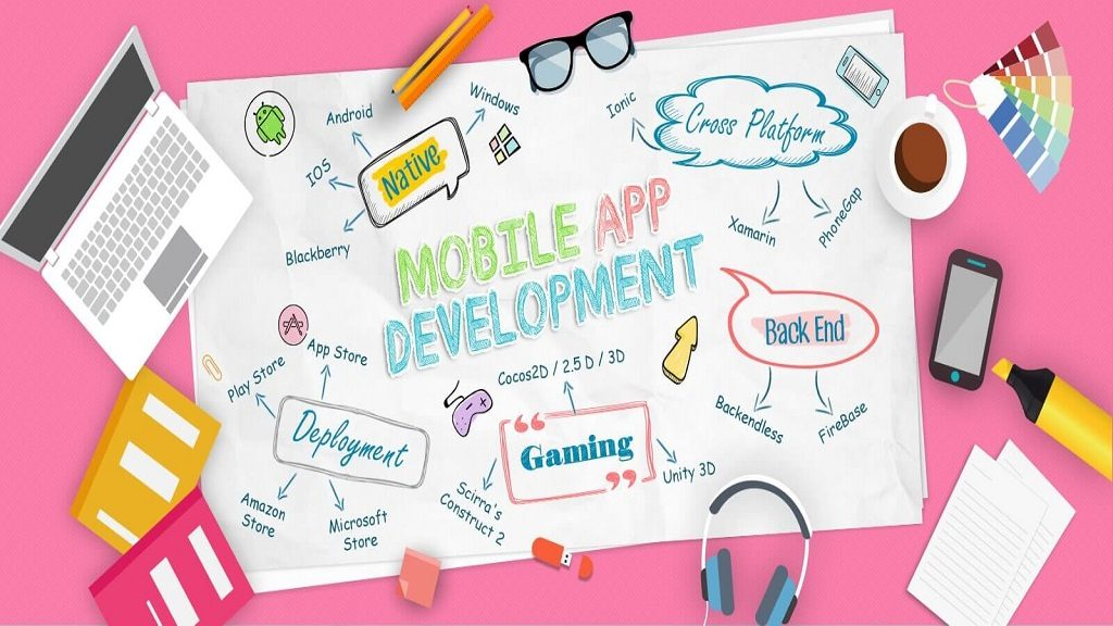 Mobile App Development Team