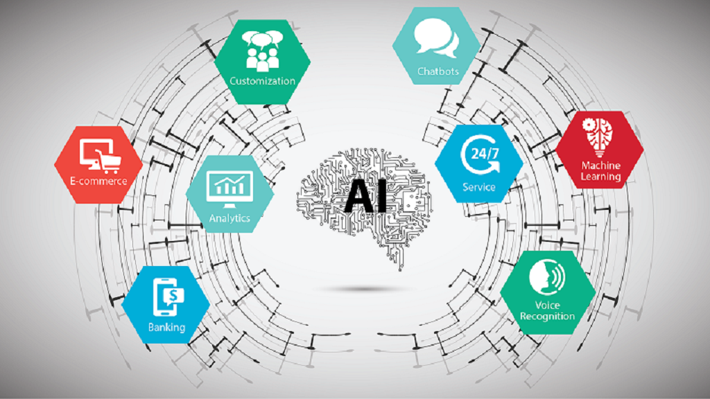 Role of AI in Improving Customer Experience