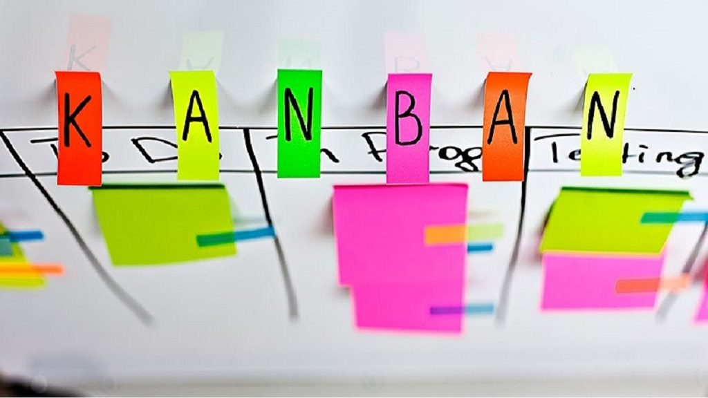 Kanban Methodology for Software Development